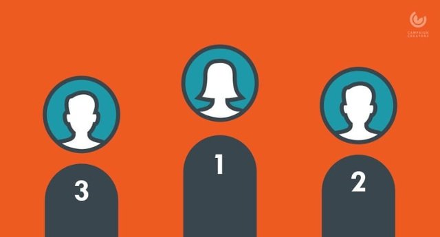 Lead Nurturing With HubSpot: How to Begin Lead Scoring to Fuel Your Nurturing Strategy [Part 3]