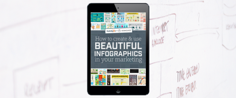 How to Plan, Create, and Promote Your Infographics [Infographic]