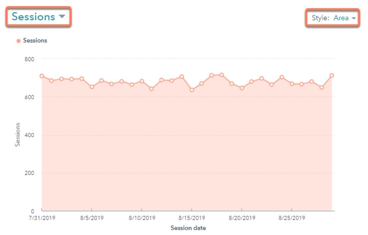 website activity hubspot crm 2