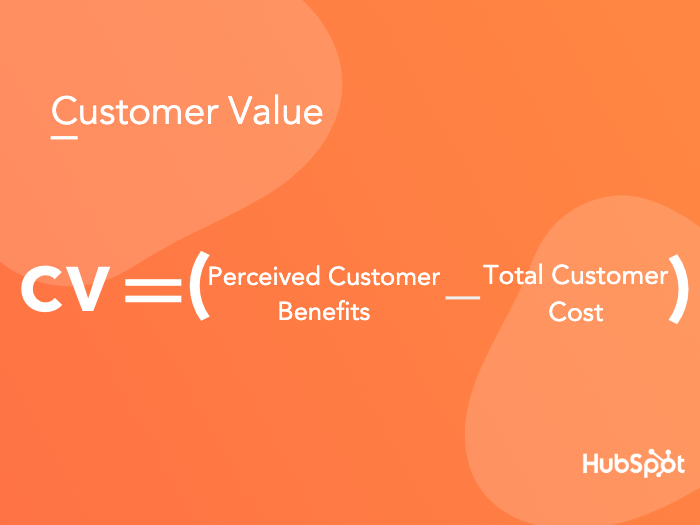 Customer-Value-Formula