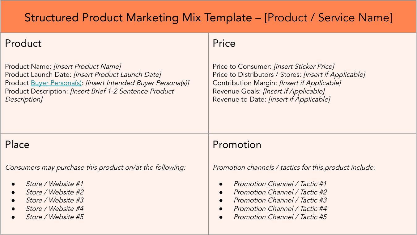 structured product marketing mix template