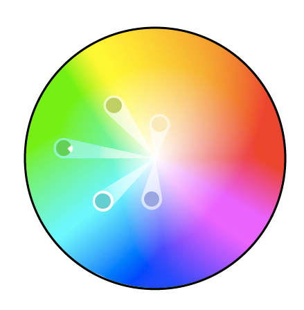 Color wheel with five analogous colors plotted between blue and yellow