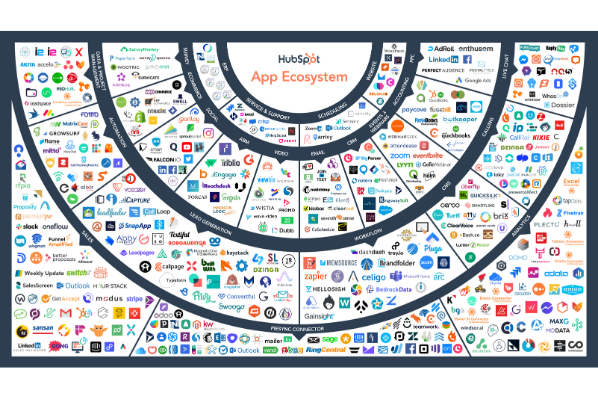 500 Apps of Summer: Customers' Top App Marketplace Picks