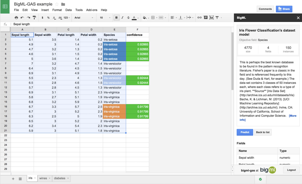 12 Google Sheets Add-Ons to Streamline Reporting – Godspeed Network
