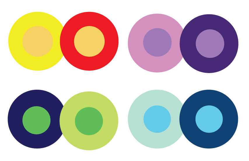 Four pairs of colored circles showing different color context