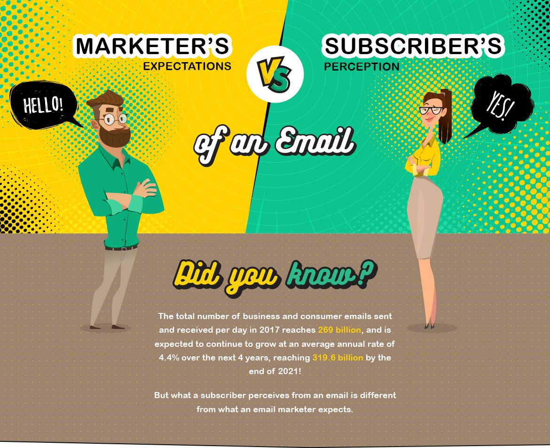 email-perception-1.jpg