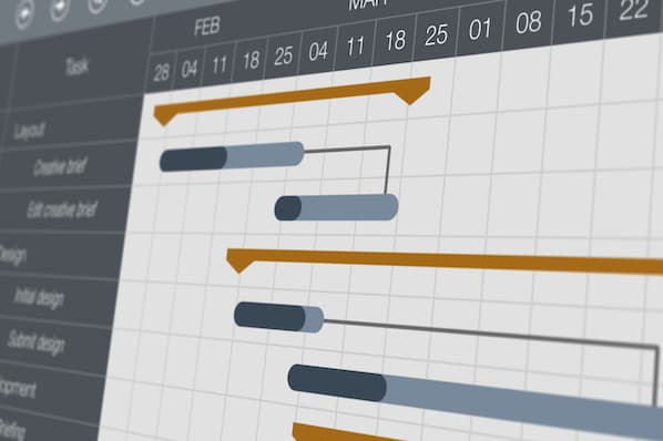12 Gantt Chart Examples You'll Want to Copy
