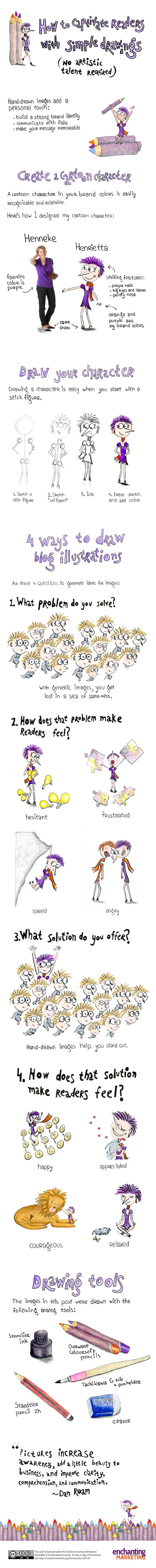 How to Design a Character for Your Brand