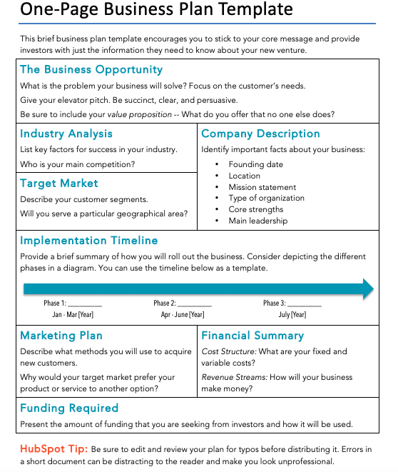 Business plan template from HubSpot