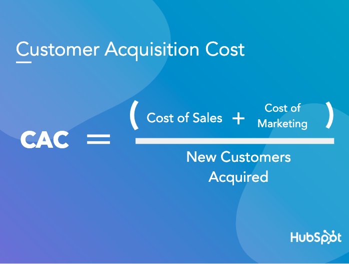 Customer-Acquisition-Cost-Formula