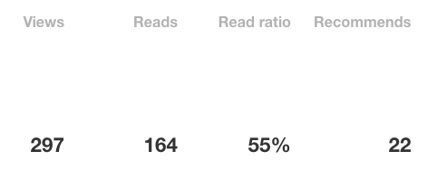 medium-metrics-stats-page.png