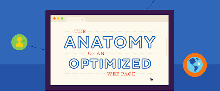 The Anatomy of an Optimized Web Page [Infographic]