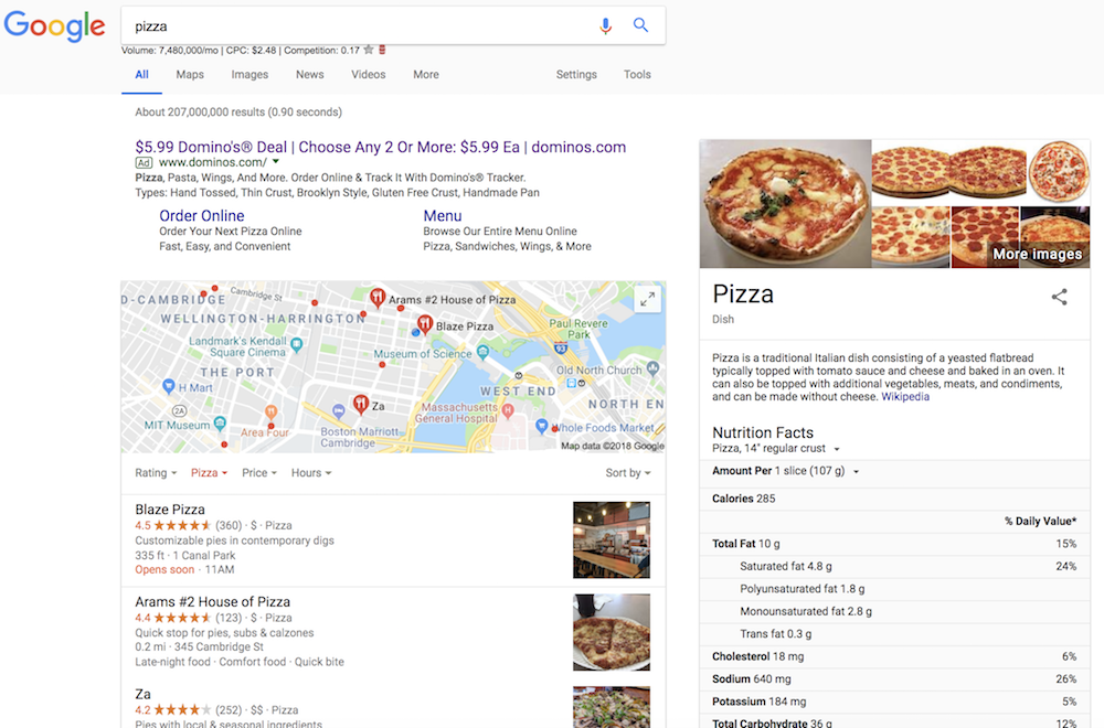 SERP pizza search