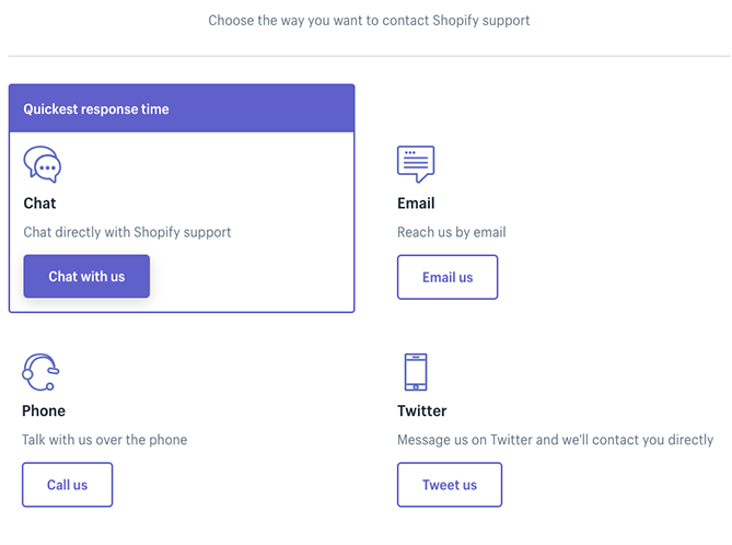 shopify's support that includes chat, phone, email, and twitter