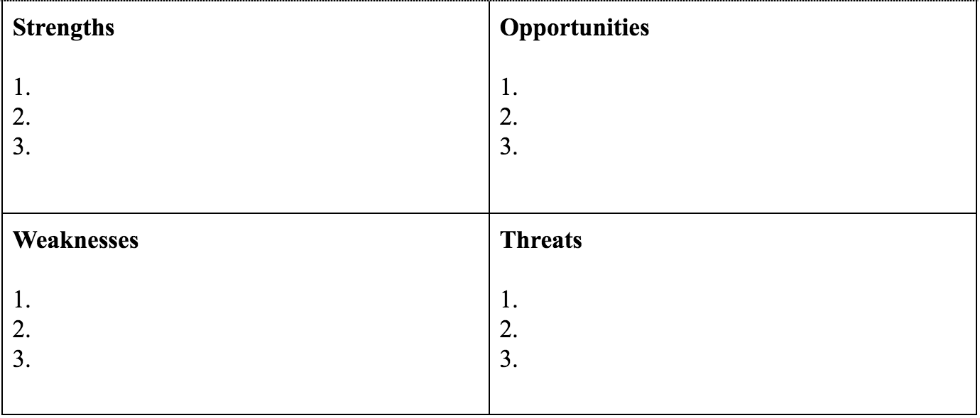 How To Run A Swot Analysis For Your Business Template Included