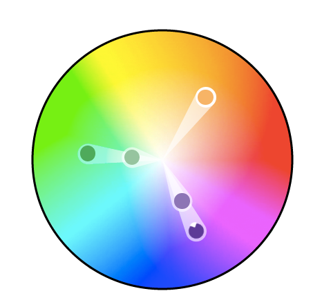 Color wheel with three triadic colors plotted between purple, green, and orange