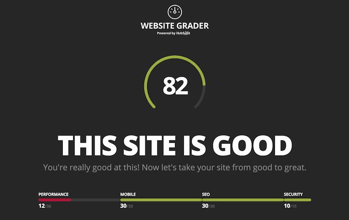 Website Grader, HubSpot's website usability testing tool