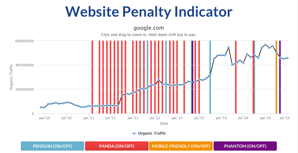 website-penalty-indicator-1.png