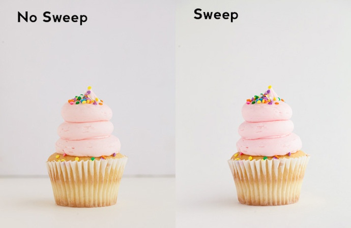 Side-by-side comparison of cupcake with and without white sweep background