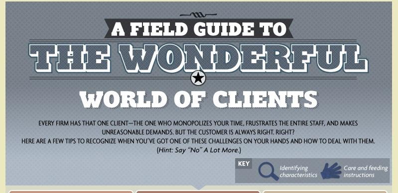 wonderful-world-of-clients.jpg
